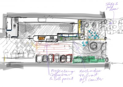 Sketch of cafe layout